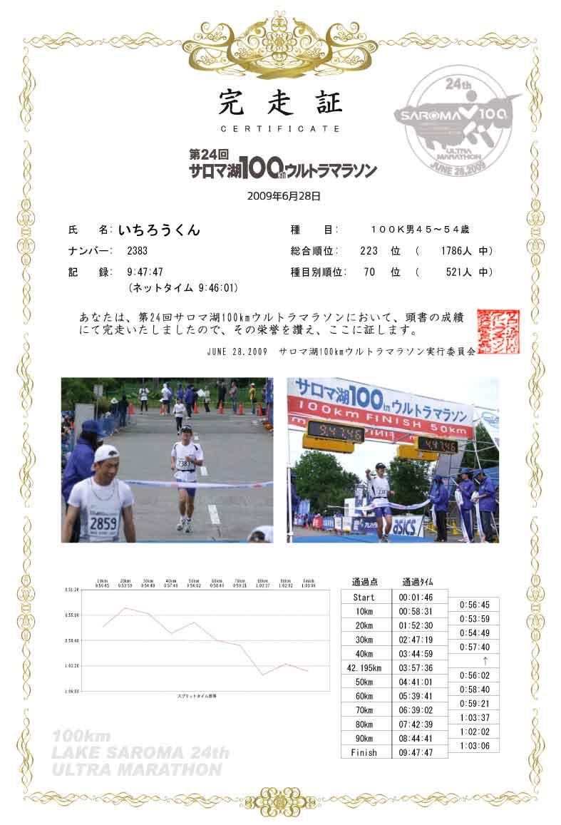 2009saroma_web
